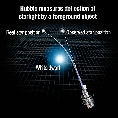 STScI-H-p1725a-t400x400