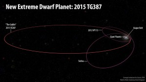 New_Extreme_Dwarf_Planet__2015_TG387_orbits_title