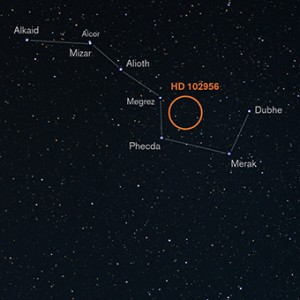 Position of star HD 102956 in the Big Dipper (Karlavagnen)