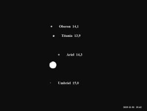 2. Uranus månar detalj