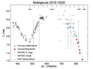 betelgeuse-768x574[1]